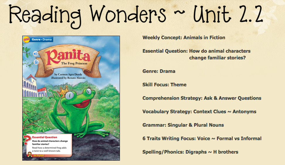 grade 2 wonders essential questions list